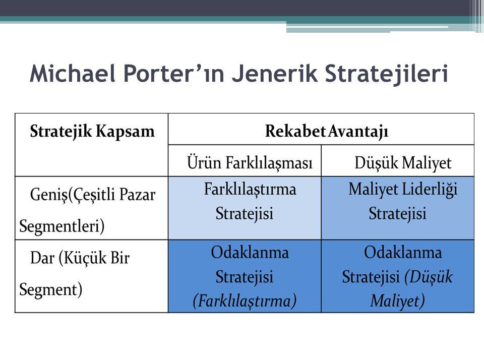 Rekabet stratejileri